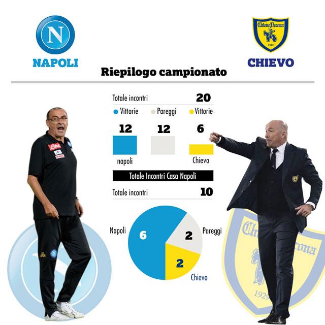 napoli_chievo-1