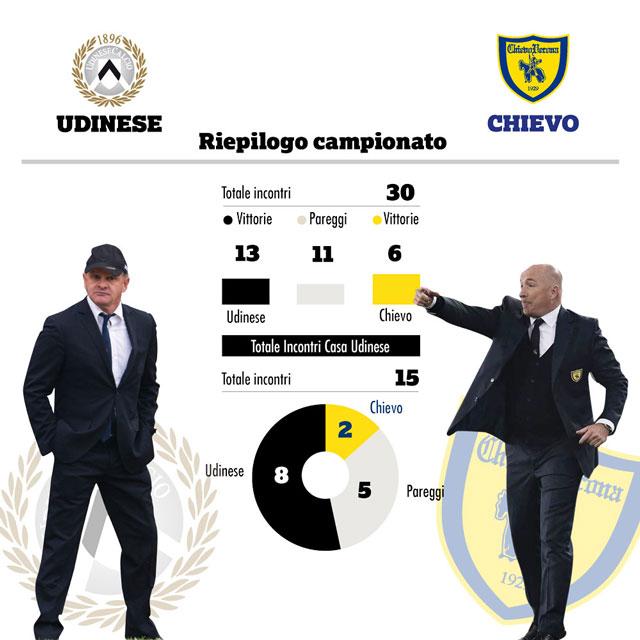 udinese_chievo-1