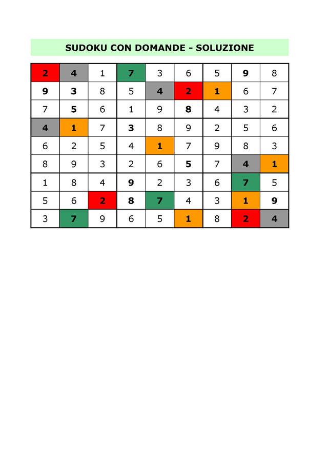 sudoku-con-domande-bissoluz