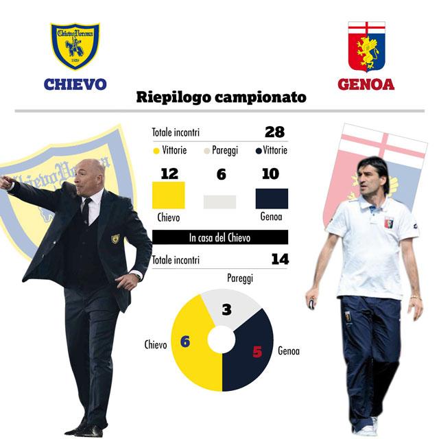 chievo_genoa-1